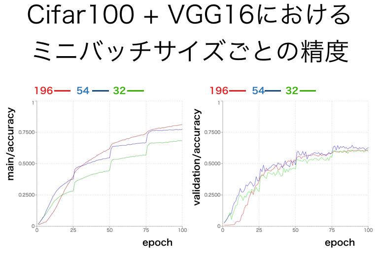 f:id:serihiro:20190314224949p:plain