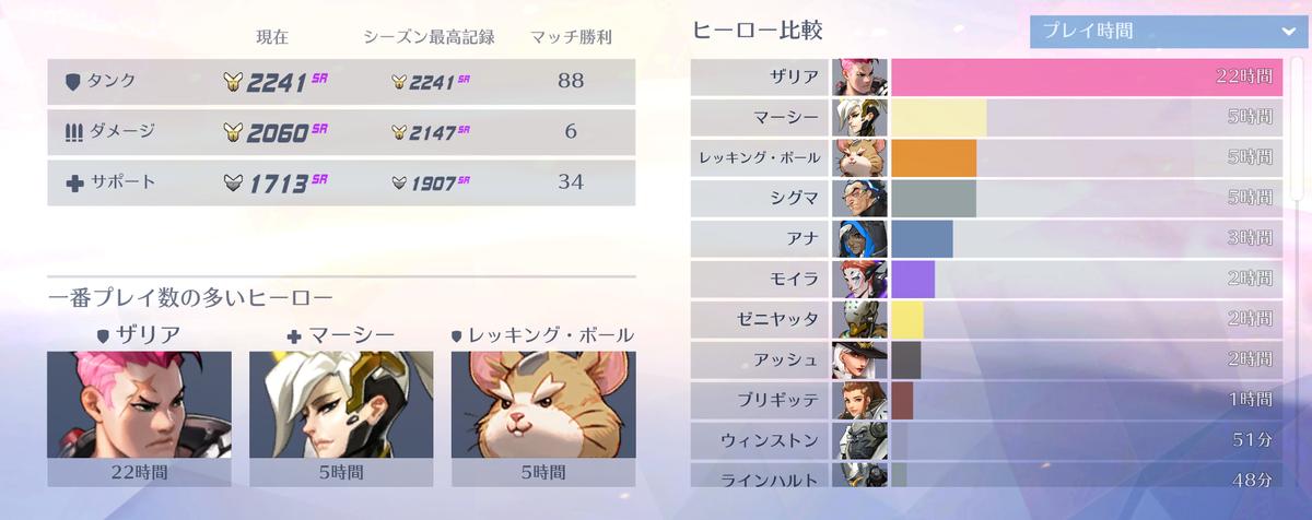 f:id:serihiro:20201231202052p:plain