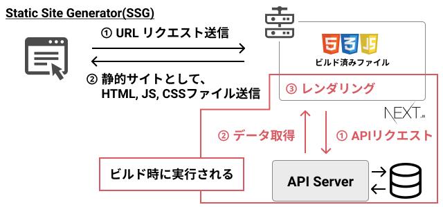 f:id:serip39:20200823222603j:plain