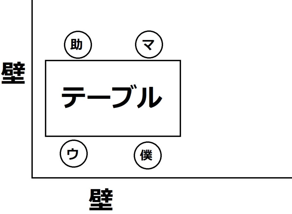 f:id:serori_daikon:20170104162051j:plain