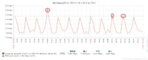chart2-1