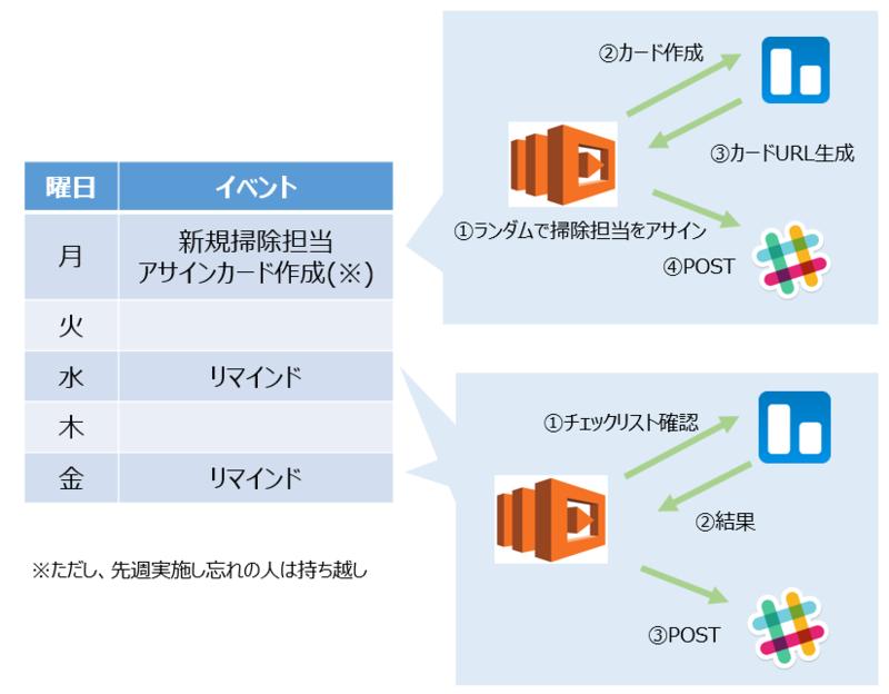 soji-image2