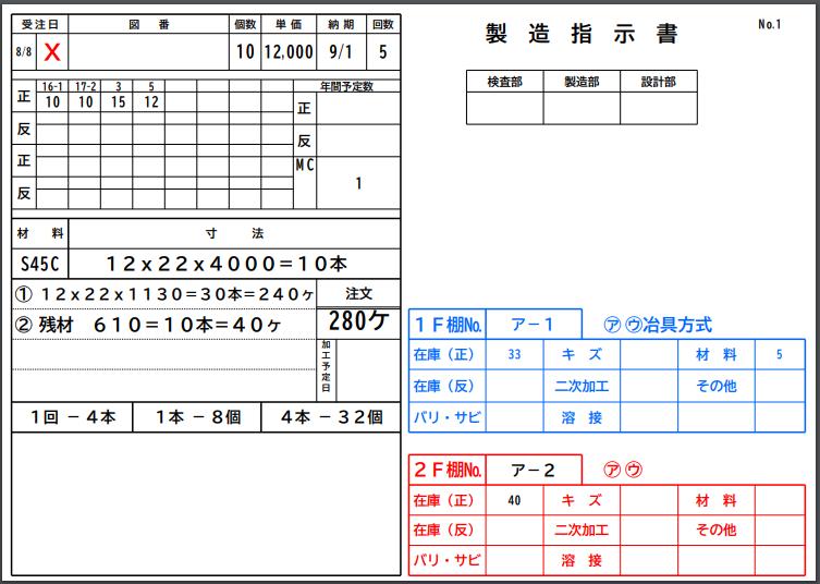 出力PDF帳票