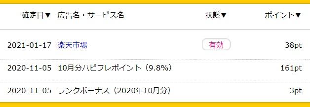 f:id:setochiyo1970:20210324082814j:plain