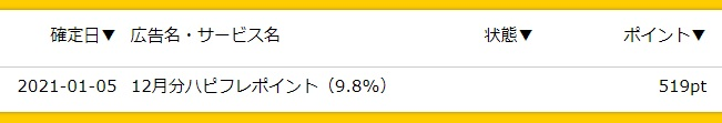 f:id:setochiyo1970:20210324083107j:plain