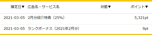 f:id:setochiyo1970:20210324083531j:plain