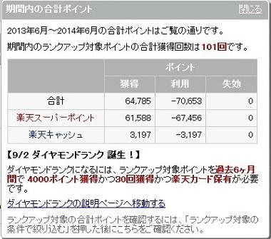 楽天ポイント7万円