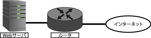 f:id:setomoki:20161027142157p:plain