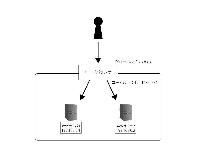 f:id:setomoki:20161027175417p:plain