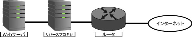 f:id:setomoki:20161103133215p:plain