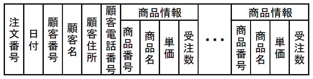 f:id:setomoki:20170228153829p:plain