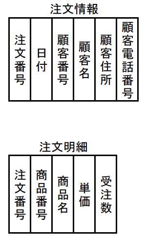 f:id:setomoki:20170228160033p:plain