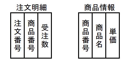f:id:setomoki:20170228160946p:plain