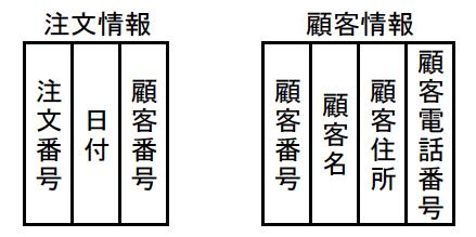 f:id:setomoki:20170228161736p:plain