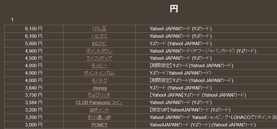 f:id:setsuyaku-milelife:20171010231900j:plain