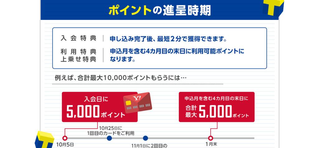 f:id:setsuyaku-milelife:20171010234333j:plain
