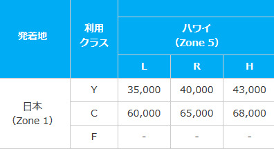 f:id:setsuyaku-milelife:20171029235914j:plain