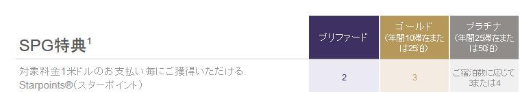 f:id:setsuyaku-milelife:20171105224907j:plain