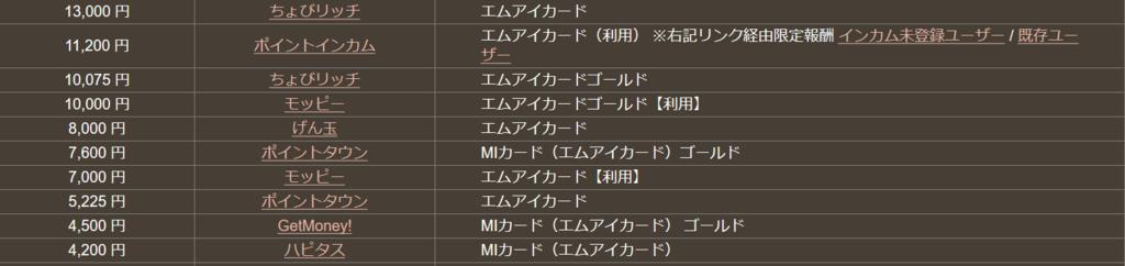 f:id:setsuyaku-milelife:20171118190652p:plain