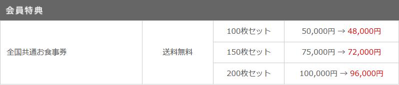 f:id:setsuyaku-milelife:20171203164659p:plain