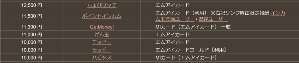 f:id:setsuyaku-milelife:20171208070004p:plain