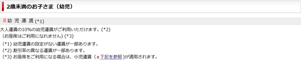 f:id:setsuyaku-milelife:20171209165205p:plain