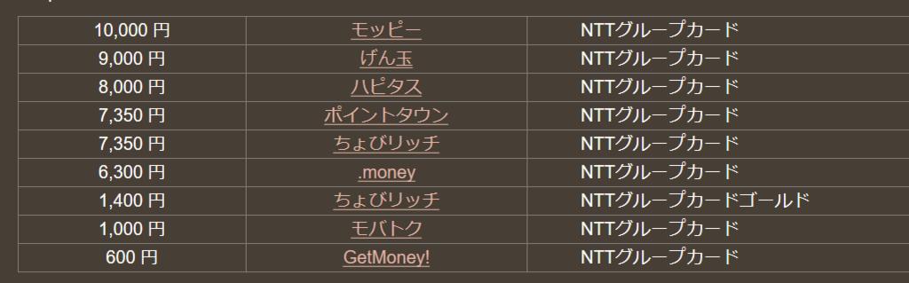 f:id:setsuyaku-milelife:20180105040200p:plain