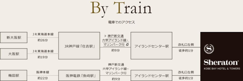 f:id:setsuyaku-milelife:20180204214056p:plain