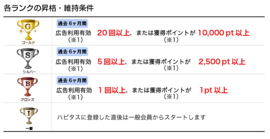 f:id:setsuyaku-milelife:20180318192402p:plain