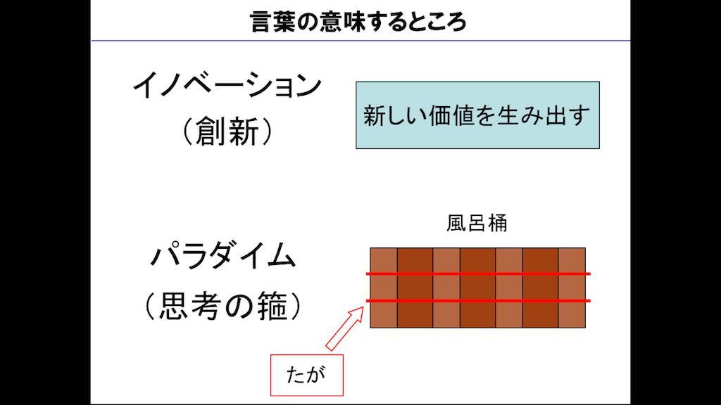 f:id:setsuyaku03:20180925141620p:image