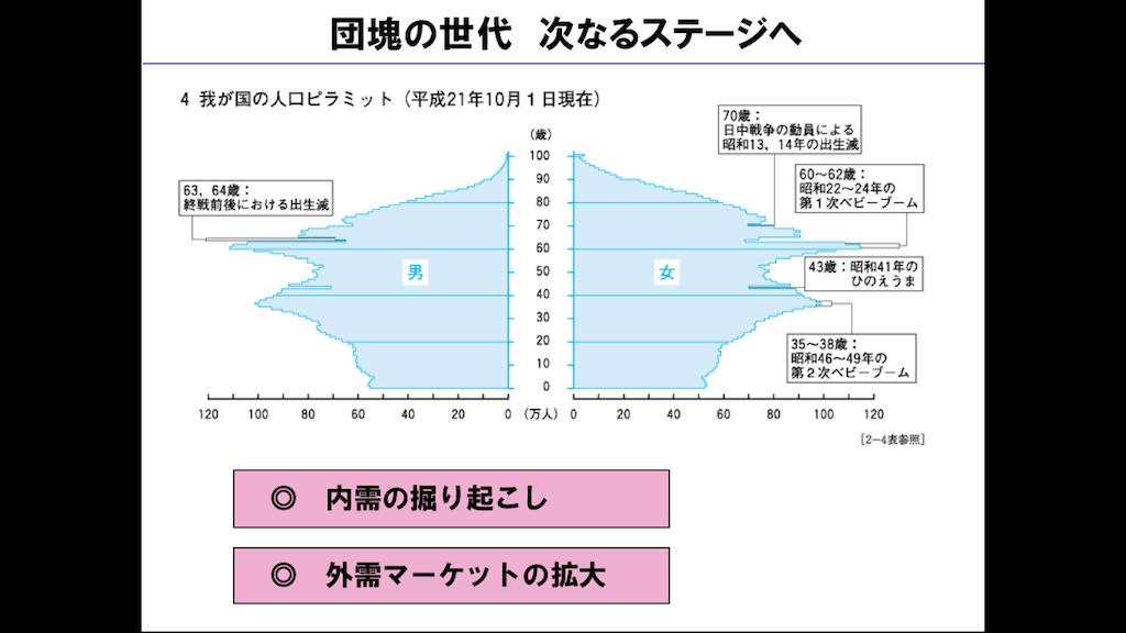 f:id:setsuyaku03:20180925153800p:image
