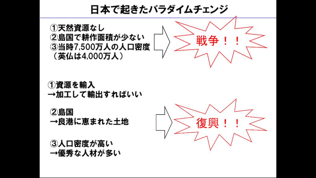 f:id:setsuyaku03:20180925153942p:image