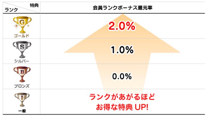 f:id:setsuyaku1109:20200329125234p:plain