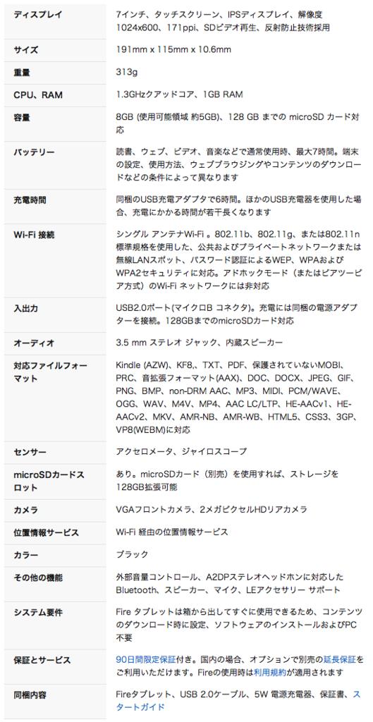 f:id:setsuyakufufu:20151125175236p:plain