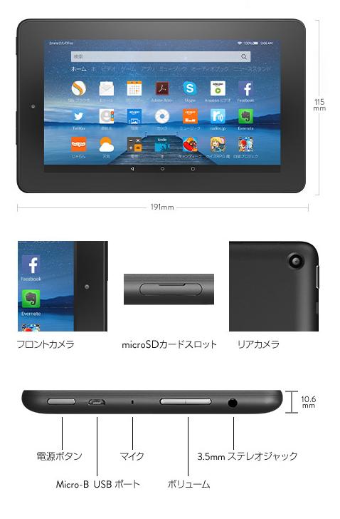 f:id:setsuyakufufu:20151125175253p:plain