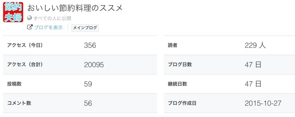 f:id:setsuyakufufu:20151213082757j:plain