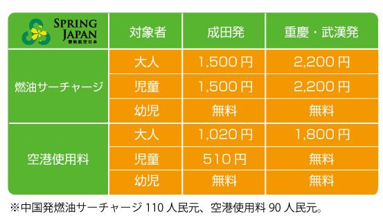 f:id:setsuyakufufu:20160107135620p:plain