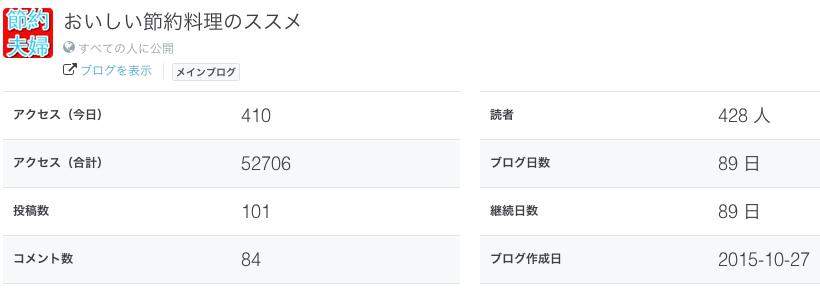 f:id:setsuyakufufu:20160124211105p:plain