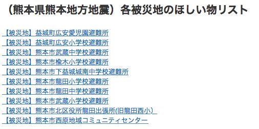 f:id:setsuyakufufu:20160425104432p:plain