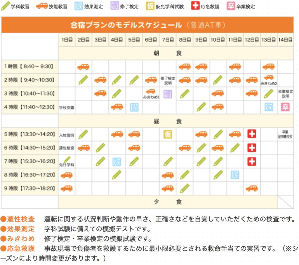 f:id:setsuyakufufu:20180113172518p:plain