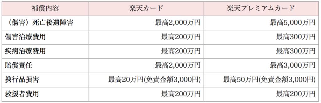 f:id:setsuyakufufu:20180215153606p:plain