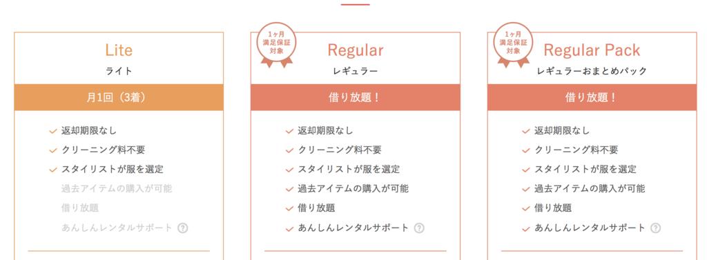 f:id:setsuyakufufu:20180521170049p:plain