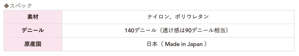 f:id:setsuyakufufu:20181219183157p:plain