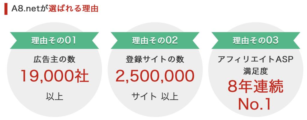 f:id:setsuyakufufu:20190111143435p:plain