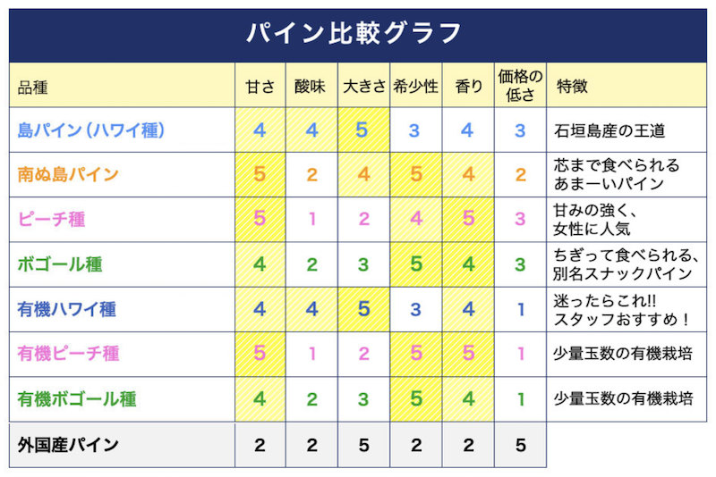 f:id:setsuyakufufu:20191203175343p:plain