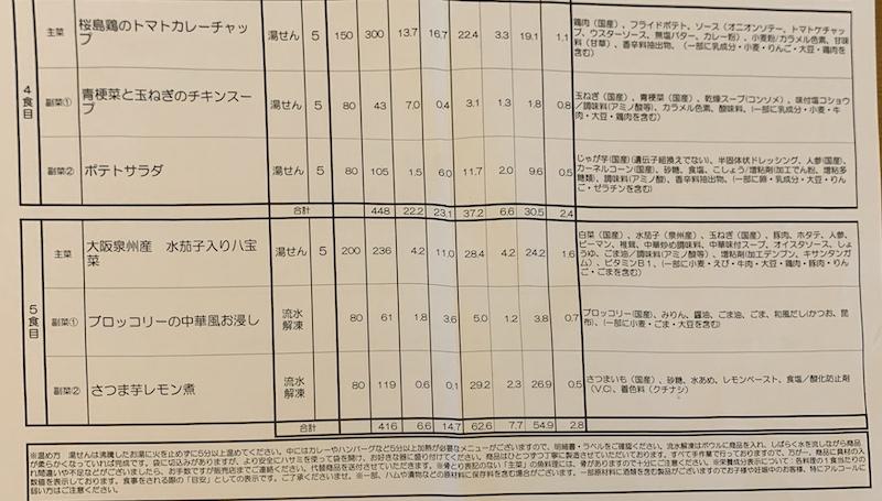 f:id:setsuyakufufu:20200706152513j:plain