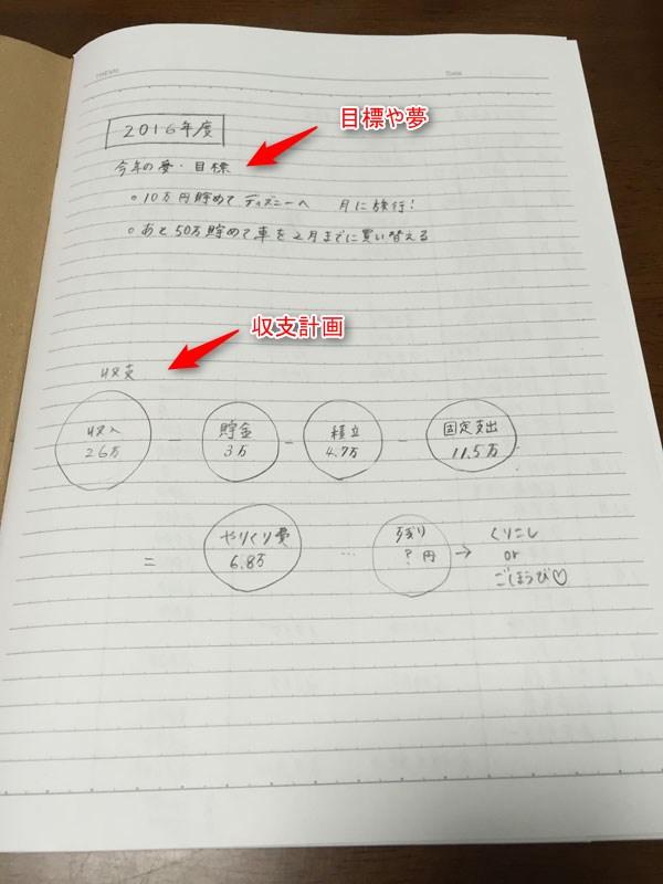 f:id:setuyakuhappylife:20160129150849j:plain