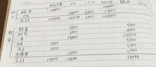 f:id:setuyakuhappylife:20160201101241j:plain