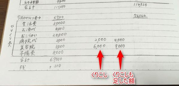 f:id:setuyakuhappylife:20160201113130j:plain