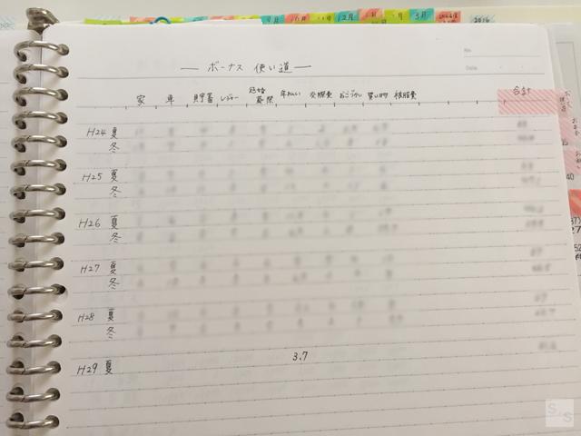 f:id:setuyakuhappylife:20170721102737p:plain